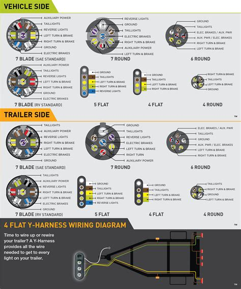 Toyota 7 Pin Trailer Wiring Wiring Diagram On The Net