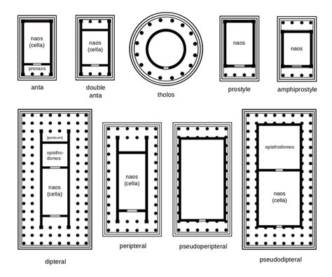 greek temple floor plan introduction to greek architecture a beginner s guide to ancient greece khan academy