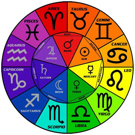 color horoscope zodiac colors jupiter bad