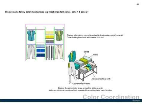 retail layout guidelines 55 best vm guidelines images on pinterest floor plans