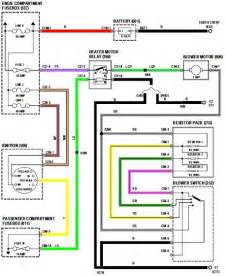 1998 rover 200 heater blower wiring diagram