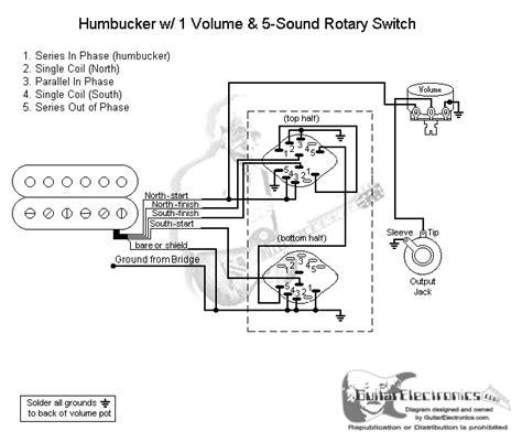 7 best images of single humbucker wiring diagram guitar