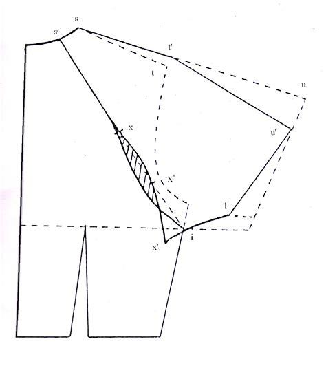 cara membuat pola lengan baju wanita cara membuat pola baju kurung newhairstylesformen2014 com