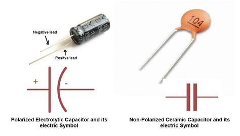 electrolytic capacitor has polarity polar capacitor polarity 28 images 22uf 100v non polar capacitor all electronics corp
