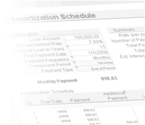 excel loan amortization table spreadsheet schedule
