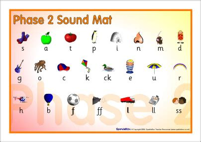 phase 2 letters and sounds mat phase two phonics phonics