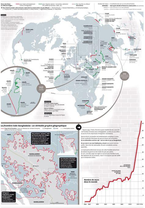 voici la carte du monde des murs separant les frontieres