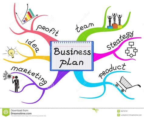 How Do I Build A Business Plan Infographic Business Map Template