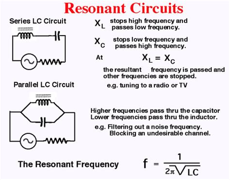 use of inductors in ac circuits use of inductors in ac circuits 28 images series inductor filter todays circuits engineering