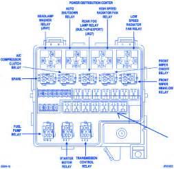 chrysler sebring 2004 distribution center fuse box block