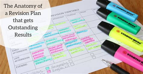 the anatomy of a revision plan that gets outstanding