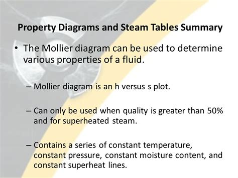 tables and diagrams of the thermal properties of saturated and superheated steam classic reprint books superheated steam tables targer golden co