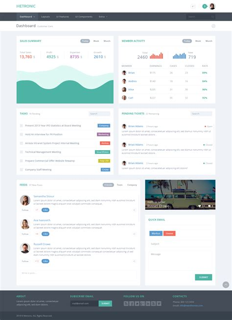 themeforest keenthemes metronic responsive admin dashboard template by