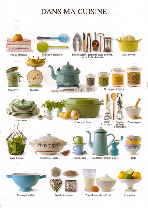 Things To In Your Kitchen by In The Kitchen Deltiolog