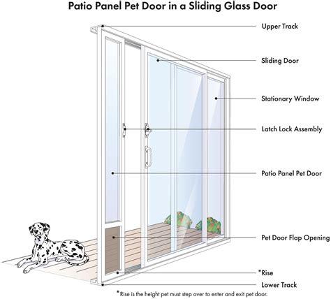 96 Inch Sliding Glass Patio Door 96 Inch Patio Door 96 Inch Sliding Glass Door
