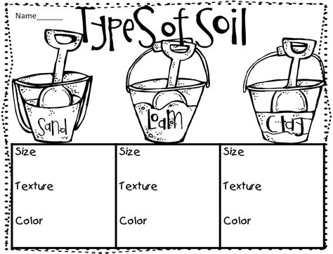grade wow soil and rocks science idea science