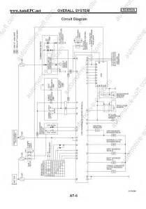 wiring diagram 2007 nissan x trail wiring nissan free wiring diagrams