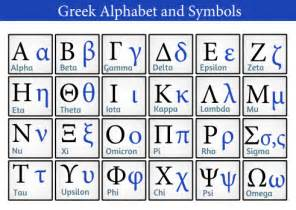 alphabet letters and symbols