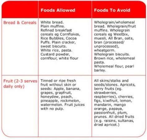 low residue food diet menu low residue diet menu