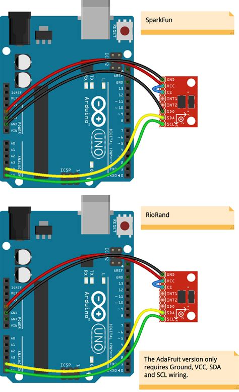rotary potentiometer diagram rotary get free image about
