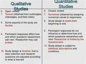 guide template qualitative research qualitative research dr madhur verma pgims rohtak