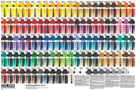drawdown color chart poster now available just paint