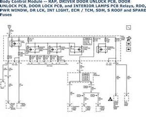 repair guides wiring systems 2006 power distribution schematics autozone