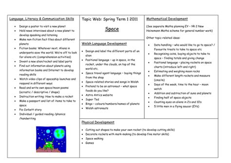 themes in stories ks2 space topic web cross curricular ks1 by rachyben