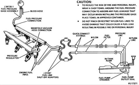how to remove fuel pump 1995 buick skylark service manual 1995 buick century gas tank removal service manual 1991 buick skylark change