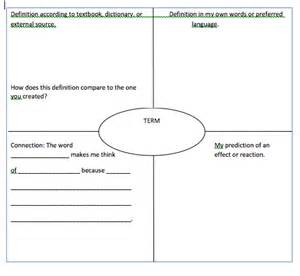 vocabulary activities resources for teaching and instruction