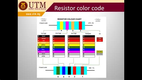 resistor color code quiz resistor color code quiz with answers 28 images arduino how do i identify identify if a