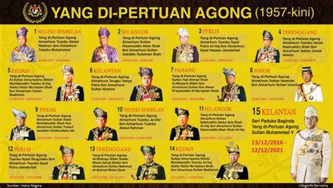 3 Di Malaysia Sekarang miss banu story senarai yang di pertuan agong dari 1957 hingga kini