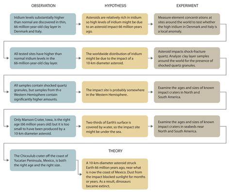 Sepatatu Variable Casual Black 01 general chemistry principles patterns and applications