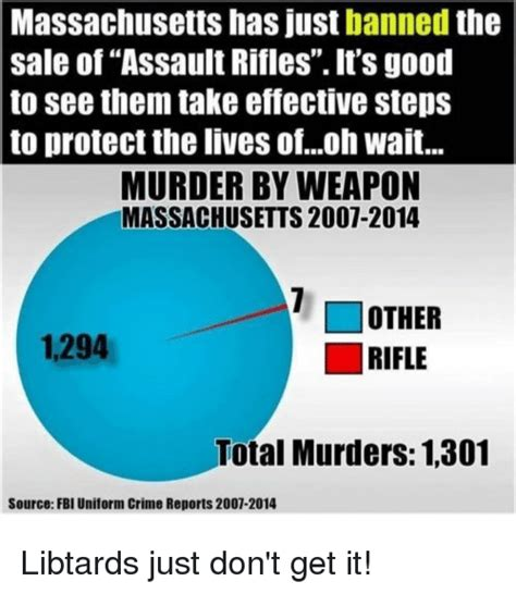Massachusetts Memes - massachusetts has just banned the sale of assault rifles it s good to see them take effective