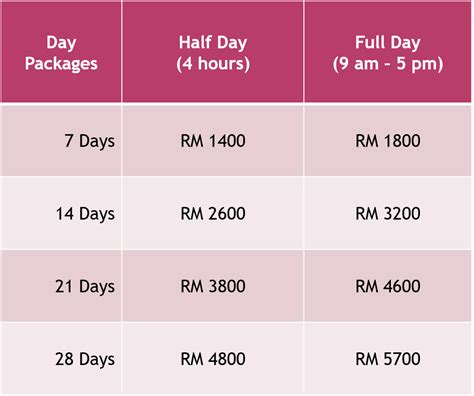 Average Cost Per Credit Hour For Mba by Day Time Confinement Malaysia Affordable Day Time