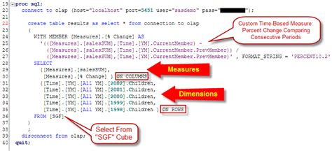 mdx query tutorial in sql server 2008 sas olap cubes using proc sql and mdx to query olap cubes