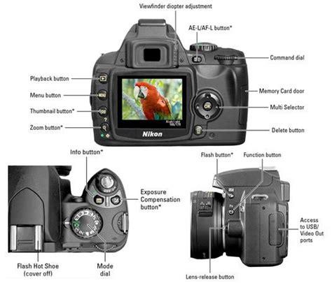 Kamera Nikon D40x identifisere eksterne deler av et nikon d40 d40x kamera