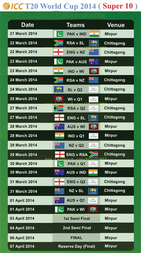 world cup schedule history of icc t20 world cup the proudpak