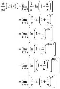 Ln Of Infinity Proof Of The Derivative Of Ln X