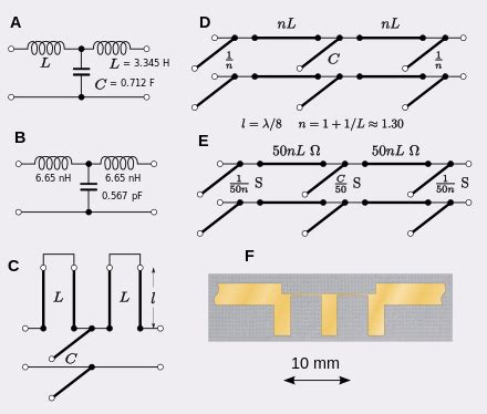 high pass filter design using microstrip commensurate line circuit