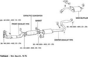 2005 Hyundai Elantra Exhaust System Diagram Repair Guides Exhaust System Catalytic Converter