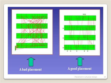layout in vlsi design placement in vlsi design