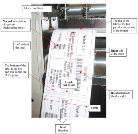 Zebra Technologies - Printed image is incorrectly ...