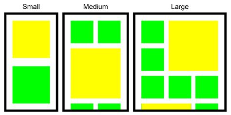 html layout rowspan html flexbox css with colspan and rowspan varying