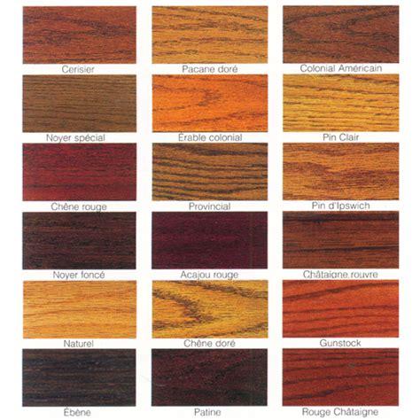 Teinter Un Meuble En Chene by Teinture 224 L Huile Noyer Fonc 233 946 Ml Teintures D