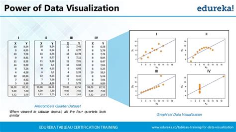 tableau tutorial beginner tableau tutorial for beginners tableau training for