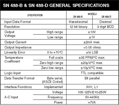 Specs Gift Card - kepco inc sn 488 program card general specifications
