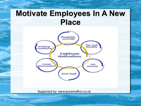 Who Motivate You In Your Search And Provide Moral Support Are Members Of Your How To Motivate Employees In A Workplace