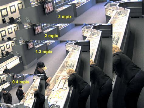 mega pixel megapixel