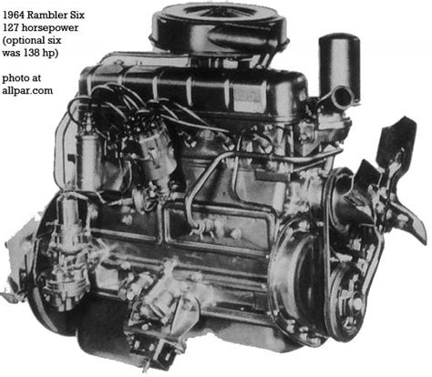 Jeep 4 0 Engine Specs Jeep 4 0 Block Specs